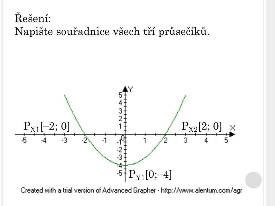 Řešení: Napište souřadnice všech tří průsečíků. PX1[2; 0] PX2[2; 0] PY1[0;4]
